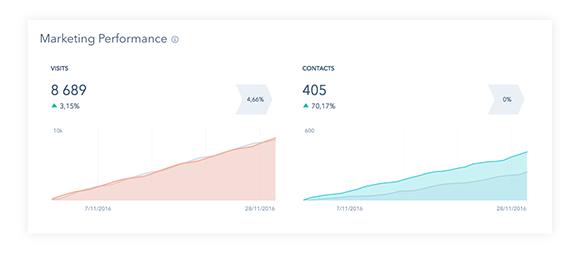 hubspot-statistics-analytics.png